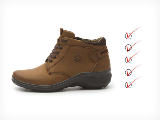18448616 Consejos para comprar Botas Outdoor - Blog Flexi