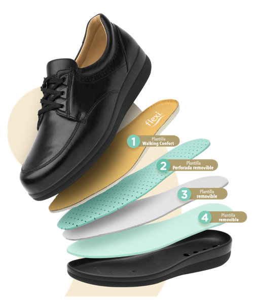 9ebcba7a4c Nuevos zapatos para diabéticos Flexi - Blog Flexi