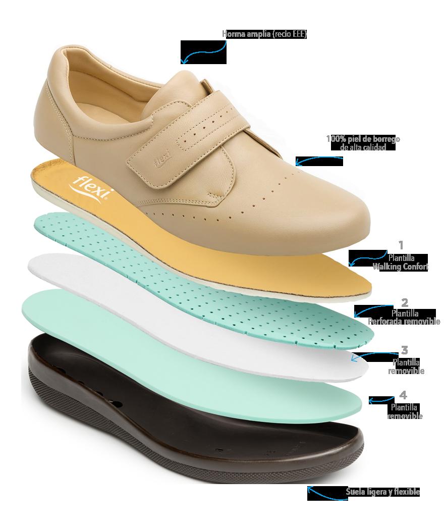 55663db467ab7 Lo último en calzado para diabéticos - Blog Flexi